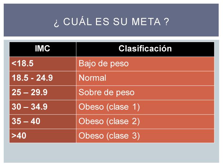 dietoterapia nutrición clínica y metabolismo medicina natural